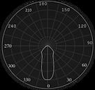 ML-0197 Curva Fotométrica.png