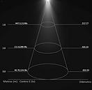ML-0310, ML-0311 Iluminancia.png