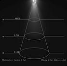 ML-0127 Luminancia.png