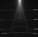 ML-0300, ML-0301 Iluminancia.png