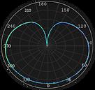 ML-0226 Curva Fotométrica.png