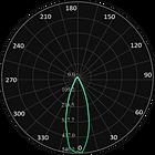 ML-0401 Curva Fotométrica.png