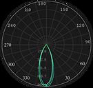 ML-0153 Curva Fotométrica.png