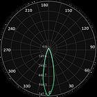 ML-0420 Curva Fotométrica.png