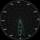 ML-0219 Curva Fotometrica.png