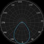 ML-0421 Curva Fotométrica.png
