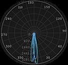 ML-0186 Curva Fotométrica.png