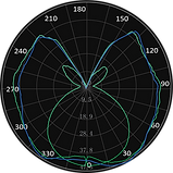 ML-0140 Curva Fotométrica.png