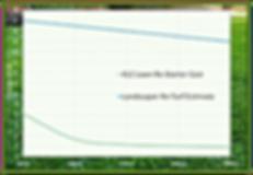 Website Chart 2.png
