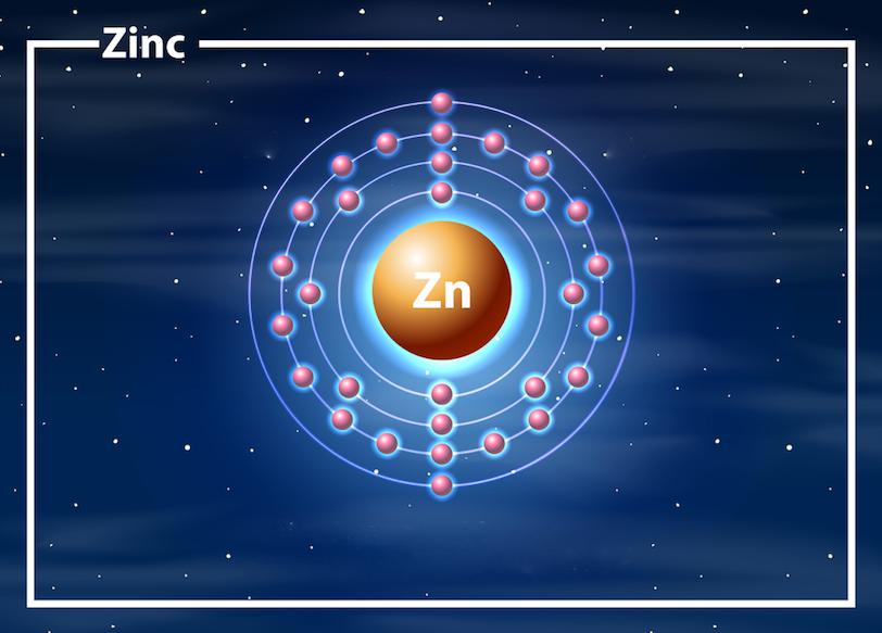 Si últimamente has enfermado frecuentemente, tal vez es un buen momento de hacer exámenes para controlar el nivel de zinc que tienes, ya que es uno de los primeros minerales que ayudan a mantener fuerte el sistema inmune, ayuda a formar las células, es imprescindible para el buen funcionamiento de los glóbulos blancos y permite alejar muchas enfermedades.   Pues sí. Dentro de los minerales vitales para el funcionamiento de nuestro organismo, está el zinc en primera línea, porque actúa en casi todas las reacciones bioquímicas importantes del cuerpo.   Adicionalmente, el zinc protege del estrés oxidativo, ayuda a generar el ADN, a crear hemoglobina, a cicatrizar heridas, a sintetizar proteínas, a metabolizar otros minerales, a desarrollar los huesos...miles de funciones y todas fundamentales.   El cuerpo humano no lo produce, y es por eso que debemos tomarlo de los alimentos, de los que hablaré luego.  El zinc suele ser recomendado en la lactancia y en los primeros años de vida, pero es necesario siempre, para promover funciones vitales del organismo.   La deficiencia de este mineral puede traer problemas para la salud, y es un problema que afecta mucho más de lo que se conoce popularmente, según la OMS (Organización Mundial de la Salud),  el 31% de las personas en el mundo tienen deficiencia de zinc. Curiosamente los veganos pueden llegar a tener ese tipo de problemas, porque las grandes fuentes de zinc están en las carnes rojas, mariscos y lácteos, pero hay otras opciones. También suelen presentar esa deficiencia los atletas de resistencia, las embarazadas, gente con problemas serios de alcohol, personas con enfermedades gastrointestinales, personas que consumen hierro en exceso.  Algunos de los síntomas de la falta de zinc en el cuerpo son: alopecia, llagas en la piel, mala cicatrización de las heridas, infecciones frecuentes, problemas de visión en la oscuridad, problemas con los sentidos del gusto y olfato, déficit de atención en niños, desórdenes motores, diarre