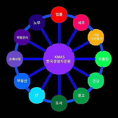 네트워크.png