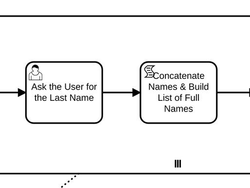 Camunda BPM as a JavaScript Engine