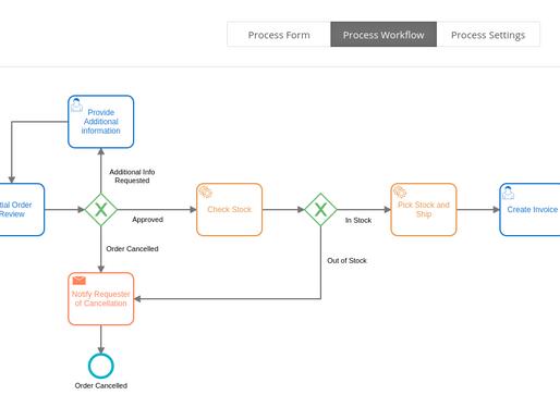 Flokzu: Lightweight, Cloud-Based Workflow