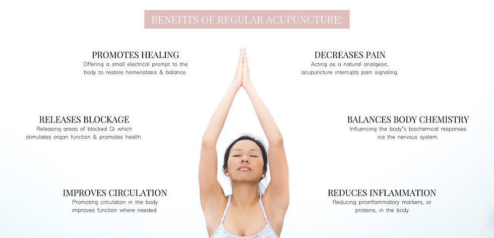 Ova Health Benefits of Acupuncture.jpg