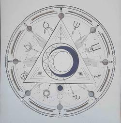Mandala Planetas