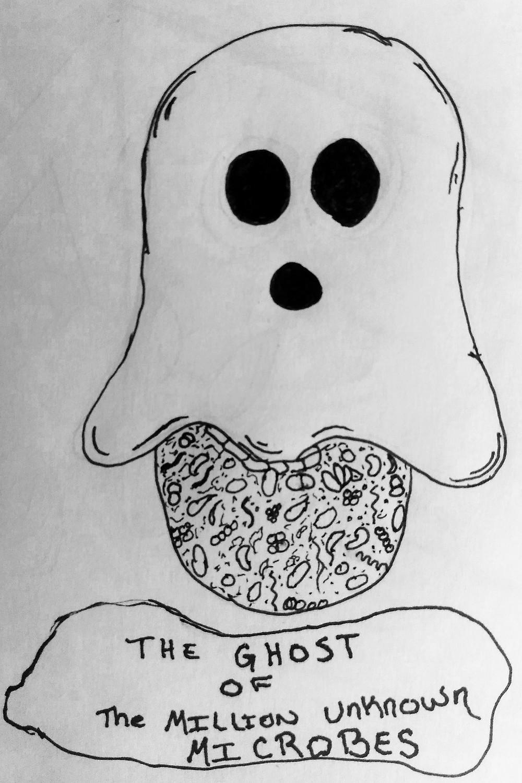 microbe news | Human Microbes | Halloween