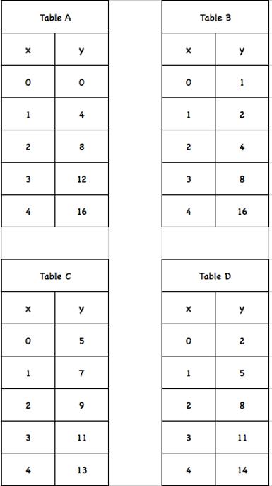 Mathhooks Functions 8