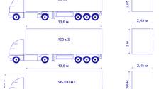 Типы и параметры  грузовых автомобилей