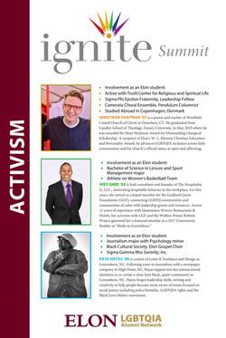 Ignite Summit Showcase ACTIVISM_final