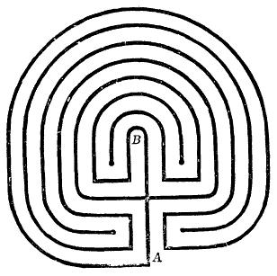 Labyrinthe classique