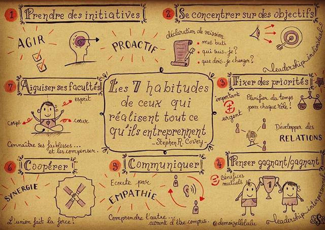 Ma sketchnote sur « Les 7 habitudes de ceux qui réalisent tout ce qu'ils entreprennent »