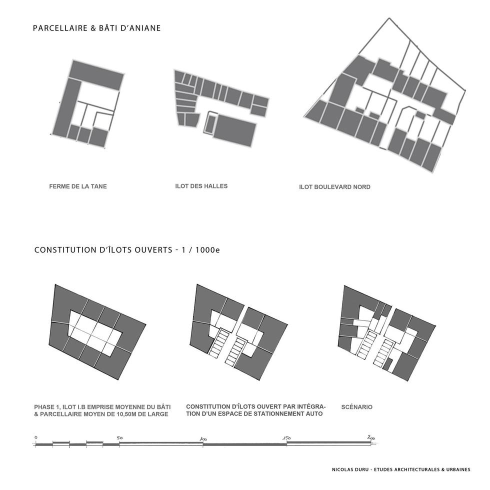 Parcellaire & système de composition des îlots