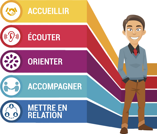 Image conseiller site.png
