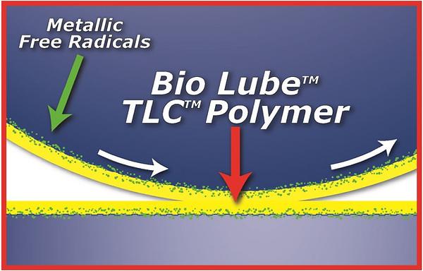 Bio Lube TLC Molecular Level Pic.png