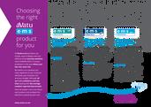 AVATU e-m-s product brand