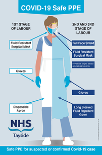 Request from Tayside NHS to creatae a PPE poster for the maternity wards