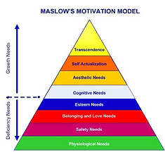 3. maslow-needs5.png