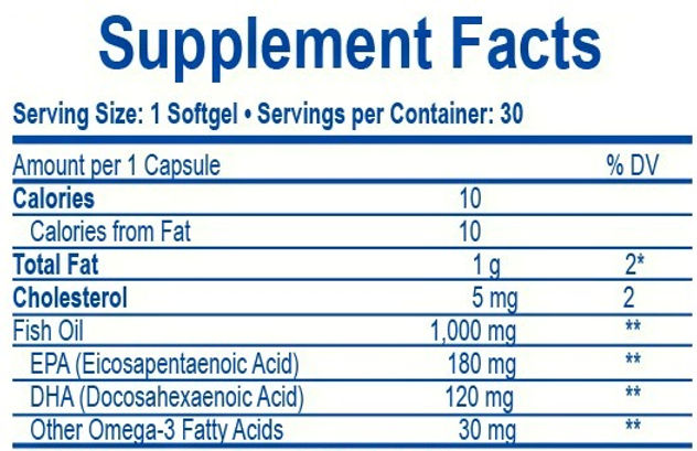 zi-omega%203%20SUPPLEMENT%20FACTS_edited