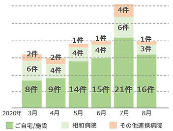 %E3%82%B0%E3%83%A9%E3%83%95_edited.jpg