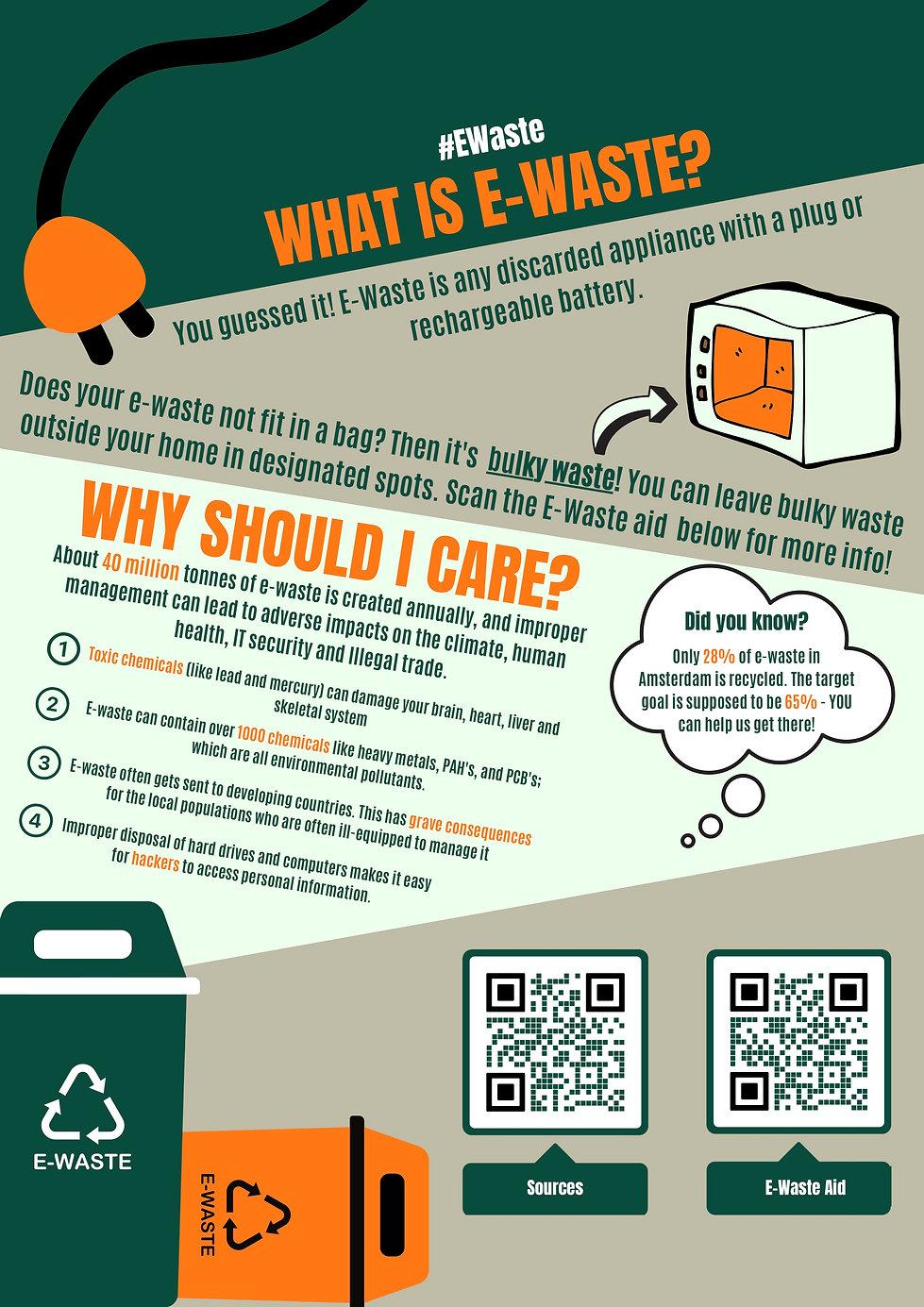 Amsterdam E-Waste Guide2.jpg