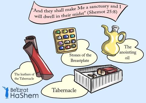 Shemot 25.8 - English.jpg