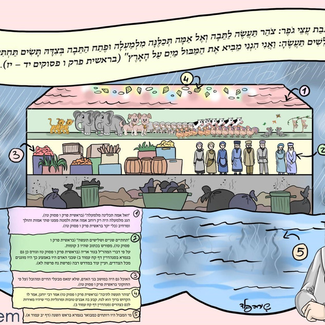 Beresheit 6.14-17 - Hebrew.jpg