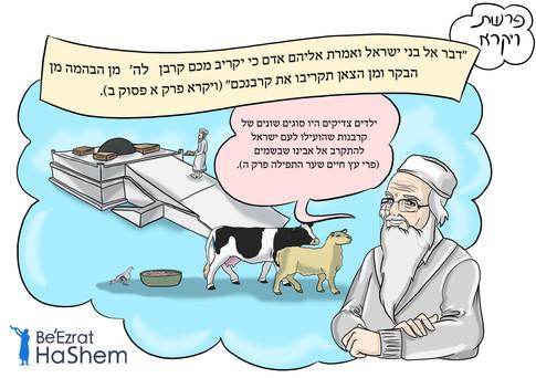 Parashat Vayikra - Hebrew.jpg