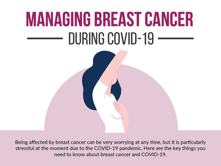Managing Breast Cancer During COVID-19