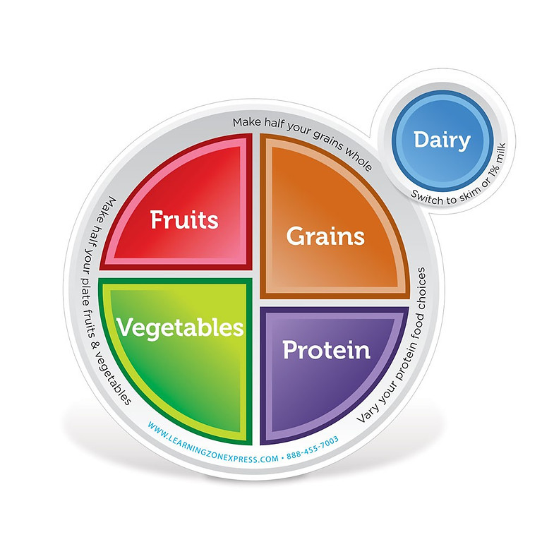 Food Plan for Healthy Aging