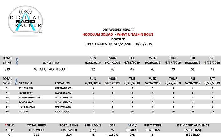 WEEKLY_REPORT_HOODLUM SQUAD _WHAT U TALK