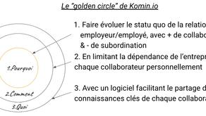"""Le """"POURQUOI"""" de Komin.io : modifier le STATU QUO du contrat de travail"""