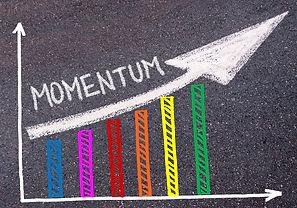 bar graph momentum