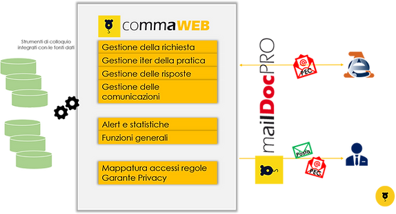 CommaWEB.png
