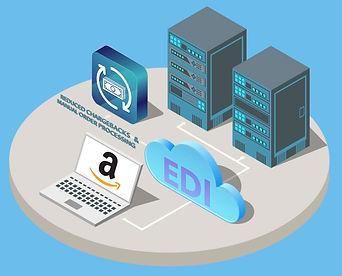 Amazon-Vendor-EDI-benefits.jpg