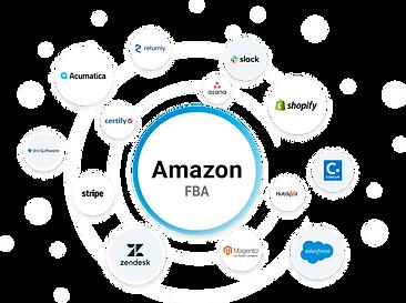 Amazon Fulfill Daigram.png