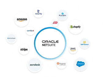 ecosystem-NetSuite.png