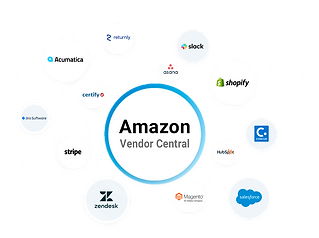 Amazon-vendor-central.png
