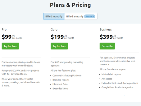 SEMRush SEO Tools Pricing, Features and Reviews