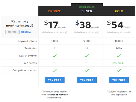 WordTracker Pricing, Features, and Reviews (Cheapest Keyword Research Tool)