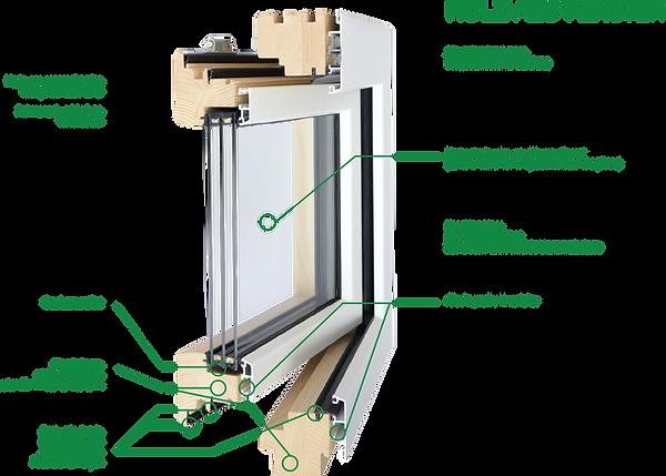 Querschnitt Holz-Alu-Fenster - Angerer